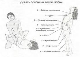Сексуальная рефлексология